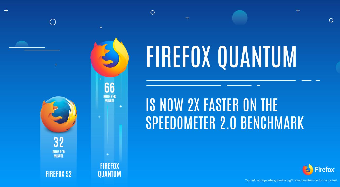 Firefox el navegador web